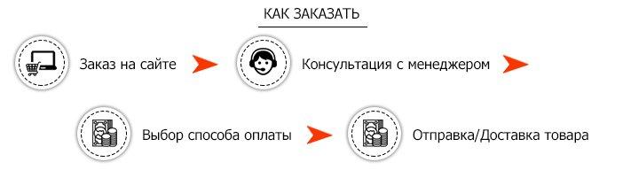 http://dsk96.ru/images/upload/3e697d8c80b9.jpg